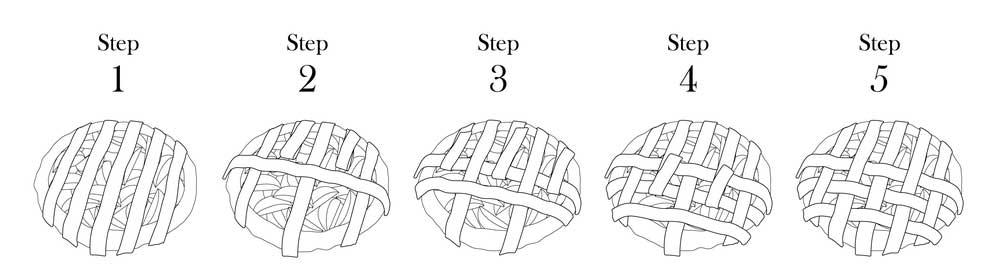 How to fold a lattice pie crust